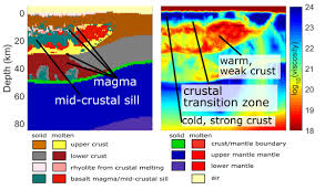 100 Big Truck Coal Chamber Scientists Decipher The Magma Bodies Under Yellowstone