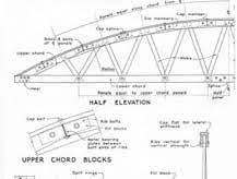 104 Bowstring Truss Design Https Silo Tips Download Common Es Used In Building Construction External Post Tensioning Extends Lo