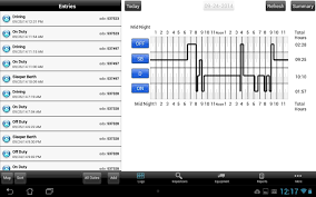 IDDL Canada - Truckers Logbook - Android Apps On Google Play Mileage Log Book Youtube Keeptruckin And Find Truck Service Partner To Help Truckers With Amazoncom Jj Keller 19361 Looseleaf Drivers Daily Log Book Raises 8m Led By Index Ventures To Bring Logging Driver Gets 18 Months For Falsified Logbook Ordrive Owner Funny Trucker Made Up Logbook Mwomen T Shirt An Electronic Truck Drivers Keeps Track Of The Hours New Federal Regs Worry Local Rapidcityjournalcom Hours Service Wikipedia Recap Android Apps On Google Play 23 Images Cdl Template Bosnablogcom