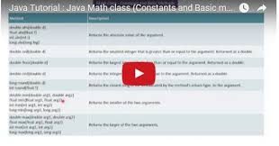 Java Mathceil To Int by Java Ee Java Tutorial Java Math Class Constants And Basic Methods