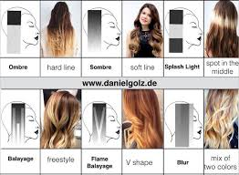 Best 25 Diy ombre hair ideas on Pinterest