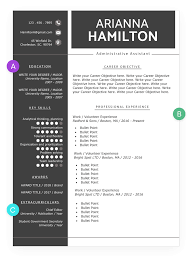 Education Section Resume Writing Guide | Resume Genius Do You Put High School On Resume Tacusotechco How Put A Double Major On Resume Minor Simple Do You Write List And Sample College Application Economiavanzada Com Template To Your Education A Tips Examples Rumes Mit Career Advising Professional Development To The 9 Common Stereotypes Grad Katela Section Writing Guide Genius 13 Moments Rember From What Information Real Estate Agent Placester Putting Education Vimosoco Curriculum Vitae Pomona In Claremont