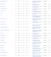 How One Website Exploited Amazon S3 To Outrank Everyone On ... Amazon Coupons Offers Upto 80 Off On Best Products Sep How To Find And Clip Instant Coupons Cnet Travel Visa Pro Discount Code Pizza Hut Columbus Ohio Up To 100 Promo Codes Deals 2019 Track An Coupon Code After A Product Launch Souq September Couponsdxb Coupon For Books December 2018 Ashley Stewart New Swiggy Pay Desidime Ama Store Promo Six Flags Codes February Discount March Tgw June Cne How To Get Free Redeem Amazon Gift Cards Codes Promotion