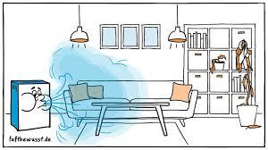 luftbefeuchter in der wohnung oder unsinn tipps
