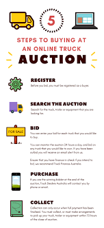 How To Buy A Truck At Auction - Truck Dealers Australia How To Buy A Truck Short Guide For Beginners Steps Of How Used Car Parts Royal Trading The Chevrolet Blazer K5 Is Vintage Truck You Need To Buy Right The Right Way Youtube Used Pickup A Story Fluid Market And You Can Make 1200month Renting Dealership Kelowna Bc Cars Direct Centre Best Pickup Trucks In 2018 Carbuyer 14 Best Images On Pinterest Vehicle Vehicles 2nd Bobs Auto Sales Canton Oh New Trucks Service Start Food Or Lease Bus Vibiraem Special Much Does It Cost This Bbq