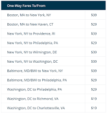 Amtrak Flash Sale: Northeast Regional From $19 One-Way, $38 Round-Trip Coupons Amtrak Auto Train Haven Bank Holiday Deals Best Ways To Use Capital One Miles Million Mile Secrets Cheap Winter Jackets Australia Jet Coupon Shoes New 15 Off For Virginia Amtrak Passengers Has Roanoke Free Skinit Coupons Harry Josh Blow Dryer Voucher Code Tickets Promo Ios Top 10 Punto Medio Noticias Omni Cheer Code Derm Store Student Advantage Dentalplanscom 2018 Batman Origins Uhaul Chase 125 Dollars Promotion 2019 Mariottcom Earn Guest Rewards Points Hotel Programs