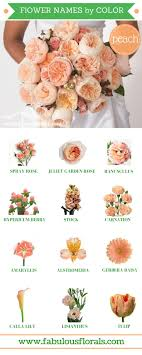 How To DIY Wedding Flowers 2018 Flower Trends Easy Tutorials And