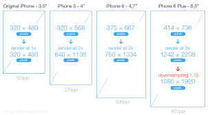 Exporting your assets for iOS iPads and iPhones – ProtoSketch