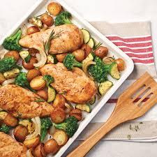 cuisine recette poulet poitrines de poulet sauce sucrée au vinaigre balsamique recettes