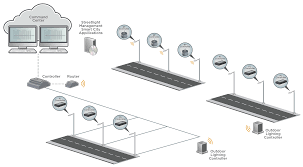 Ceiling Mount Occupancy Sensor Wiring Diagram by Lumewave Fs 305 Lu Motion Sensor By Echelon