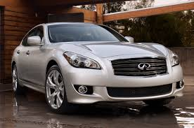 Upgrades On The 2014 Infiniti Q60 (G37) Coupe - Infiniti Q60 Forum 2019 Finiti Qx80 Suv Photos And Videos Usa Nikeairxshoimages Infiniti Suv 2013 Images 2017 Qx60 Reviews Rating Motor Trend Of Lexington Serving Louisville Customers 2005 Qx56 Overview Cargurus 2014 Review Ratings Specs Prices The Hybrid Luxury Crossover At Ny Auto Show First Test Photo Image Gallery Used Awd 4dr At Dave Delaneys Columbia 2015 Limited Exterior Interior Walkaround Wikipedia