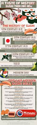 54 Best Food History Images On Pinterest 153 Best For The Love Of Maps Images On Pinterest Dark Dsc_0893jpg Food Truck Rally At Jdubs Brewing Company Sarasota Florida Ifood 25 Burger Barn Ideas Flower Burger Red Hangout Menu 3 Columns With The Lvet Elvis Shows Duck Food Comas Pork