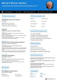 One Page Professional Résumé Highlighting The Professional ... Simply Professional Resume Template 2018 Free Builder Online Enhancvcom Pharmacist Sample Writing Tips Genius Novorsum Alternatives And Similar Websites Apps 6 Tools To Help Revamp Your Officeninjas 10 Real Marketing Examples That Got People Hired At Nike On Twitter The Inrmediate Rsum Is Optimised For Learn About Rumes Smart Bold Job Search Business Analyst Example Guide What The Best Website Create A Creative Resume Quora Heres How Create Standout Administrative Assistant Formats 2019 Tacusotechco