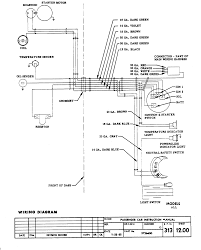 55 Chevy Wiring Harness Diagram - Data Wiring Diagrams • 2013 Chevy Truck Headlamp Wiring Diagram Circuit Symbols 350 Tbi Trusted Diagrams Painless Performance Gmcchevy Harnses 10205 Free Shipping 55 Harness Data 07 Gmc Headlight 1979 In For 1984 And On With 88 1500 Diy Enthusiasts Diagrams Basic Guide 1941 Smart 1987 Example Electrical