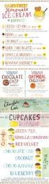 Seven Lamps Menu Atlanta Ga by 42 Best Well Designed Menus Images On Pinterest Menu Boards