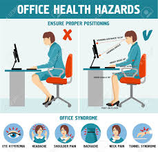 Correct Sitting At Desk Posture Ergonomics Office Health Hazards.. The Ergonomic Sofa New York Times Office Chair Guide How To Buy A Desk Top 10 Chairs Capisco By Hg Three Best Office Chairs Chicago Tribune 8 Ergonomic Ipdent Aeron Herman Miller Embroidered Extreme Comfort High Back Black Leather Executive Swivel With Flipup Arms 7 Orangebox Flo Headrest Optional Shape Bodybilt 3507 Style Midback White Mesh Mulfunction Adjustable 3 Stretches To Beat Pain Without Getting Up From Your