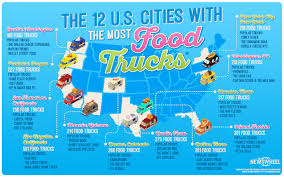 Infographic: The 12 U.S. Cities With The Most Food Trucks ...