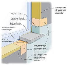 waterproofing a window in a tiled shower homebuilding