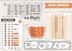 mesure cuisine sans balance conversion des mesures tableau de conversion les mesures et
