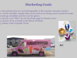 Cupcake Industry Overview Worth $6 Million Trendiest Baked Good For ... Sugar Bakery 141 Photos 143 Reviews Bakeries 424 Main St Posts Facebook A New Suphero In Town Introducing The Cupcake Crusader Lulus Haven Were Bring Nom Noms Nora Company To Open West Hartford Store Weha Sarah Louise Living With Epilepsy Purpleandproud Medication Salt Lake Surprise Food Trucks Usual Bliss Lil Chungs Adventures 062011 072011 Cupcakes Kielbasa Surf Turf Asian Fusion Nj Mobile Meals Englands Hottest England Best Connecticut Part 2 Onthego Goes Gourmet The Springs Truck Home