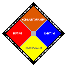 Political Spectrum Wikipedia