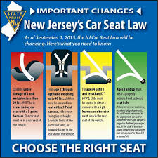 Nj Car Seat Laws Wallpaper 2 In 1 Booster Convertible 3 One 4 5 ... Georgia Department Of Public Safety Mccd Regulations Compliance Posting Bridges For Specialized Singleunit Trucks Ppt Download Ohp 1210 Truck Drivers Guide 316indd Ship Coalition Spring Truck Weight Restrictions Start Central Frost Zone Solas News Imos Container Weight Mandate Legal Limits Using Load Iphone App Youtube Woman Drives 30ton Tractor Trailer Across Bridge With A 6ton Limit Heavy Haul Over Sizeweight 3 Research And Data Recommendations Of Past Studies Size Frequently Asked Questions North Dakota State Highway Patrol