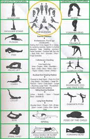 Names Of Yoga Asanas And Their Benefits Workout Krtsy