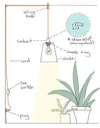 Threaded Uno Fitter Lamp Shade by 5 Ways To Make Hanging Lamps 22 Steps With Pictures