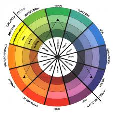 Cómo Combinar La Ropa Guía Para Combinar Colores