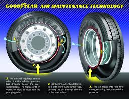 Goodyear Shows Off Self-inflating Truck Tires At European ... Oasistrucktire Home Amazoncom Double Coin Rlb490 Low Profile Driveposition Multi Fs820 Severe Service Truck Tire Firestone Commercial Bus Semi Tires Amazon Best Sellers Badger And Wheel Kls02e Kumho Canada Inc Light Tyres Van Minibus Size Price Online China Prices Manufacturers Summit