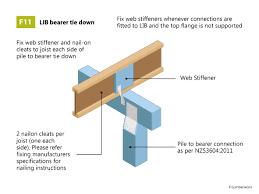 Floor Joist Spacing Nz by Construction Details Lumberworx
