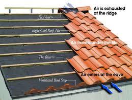 s tile roof flat concrete roof tile installation