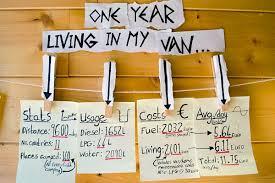 Living In A Van Costs