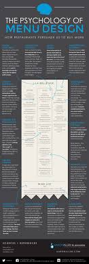 The Psychology Of Restaurant Menu Design [Infographic] The Flavor Face Food Truck Whats In A Food Truck Washington Post Printable Crossfit Marketing Ideas And Promotion Wodsites Themes Inspiration 2018 Pinterest Mexican Menu Saveworningtoncollegecom 28 Popular Street Recipes To Make At Home Dani Meyer Psychology Of Restaurant Design Infographic Mei Carts Beergarden Eugene Or Want Get Into The Business Heres What You Need Cute Menu Idea Keep Choices Minimum So Customers Are Not Texas Cart Builder On Twitter Four For Grand