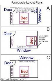 platzierung schlafzimmermöbel und feng shui bett position