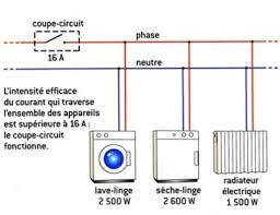 chapitre iii puissance et énergie électrique physique chimie
