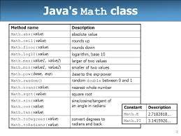 Javascript Math Ceil Floor by Java Math Ceiling Integralbook Com