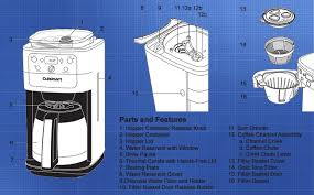 Machine Parts And Features