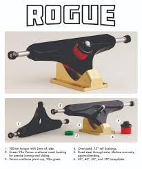Design — Max Dubler 2018 Skateboard Truck Bushings With High Rebound Pro 90a Shr Yellow Skatergear Prting Logo Buy 149mm Paris Street Muirskatecom Tuning Tips And Suggestions General Discussion Electric Cheap Trucks Find Deals On Top 20 Best Skateboards In Review Editors Choice Skate Crew Skateboard Truck Bushing Cups Small 10 Best Skateboard Bushings Tracker Superball Blue 82a Orange 88a Or Sabre Conical Longboard 86a 93a 96a How To Choose Change Youtube