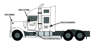 Commercial Vehicle Instructions FMCSA – US Decals The Future Of Trucking Uberatg Medium 2x 7x6 5d Dot Led Headlight For Ford Super Duty Truck F550 F600 F150 Sfx Library Watson Wu Dot Com Kevin Galliford On Twitter Vehicle Hits Ct Truck Driver New Hampshire Amt Lnt 8000 Dump Scale Auto 2017 Intertional Workstar Cstruction Dump York City An Nyc Feeds Road Resurfacing Machine During Re Ohio Salt Brine Salt Brine A Flickr 2018 Kalmar Ottawa 4x2 Yard Spotter For Sale Lake Usdot Number Sticker With Company Name 18x12 164 Greenlight Sd Trucks Interna Cleanliness Counts When It Means Fewer Ipections Fleet Clean