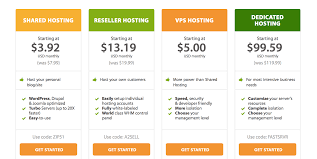 A2 Hosting Coupon Code 2019 Ipvanish Coupon Code Get Upto 71 Off On Vpn With Pros Cons Use The Shein How To Launch Create Onetime Amazon Codes For Viral 9 Dynamically A Woocommerce Metorik Do I Redeem My Voucher Coupon Code Caseable Tutorial Create Coupons And Easypromos Videostudio Ultimate X6 Airbnb Coupon Code 2019 40 Off Free Discount Facebook User Idisplay Big Sign Young Living Promo Healthy Happy Home Project Eacastore Soesic Clothing Co