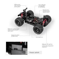 Best Linxtech HS18302 1/18 2.4GHz 4WD 36km/h High Speed Monster Sale ... Power Wheels Blaze Monster Truck Samko And Miko Toy Warehouse Ride On Grave Digger Crushes Rc Electric Kids Ford F150 Raptor 887961538090 Ebay Trucks Amazoncouk Rovan Torland Ev4 18 Offroad Racing Rtr 56896 Free Sarielpl Fisher Price Nickelodeon Dkx40 1 10 Scale Bigfoot High Powered Joyin Remote Control Car Offroad Rock Crawler Wheel Worlds Faest Monster Truck To Stop In Cortez Boys 6v Battypowered