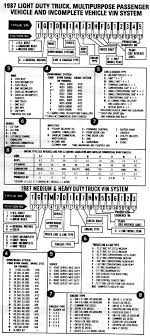 Chevy Truck Vin Decoder Chart - Wiring DATA • 1957 Chevy Truck Vin Decoder 47287chevytrucks Vin Codersbuild Date Number Elegant Amc Charts Rochestertaxius Page 1 1954 Ford Location Wiring Diagram Library Bed Dimeions Chart Lovely 67 72 Luxury 1947 Shop Vin Coder Bryans Old Truck Pinterest C10 Trucks And Cars 2017 Gmc Auto Car Hd Vehicle Idenfication Number Wikipedia Modern Classic Free Picture Collection Harmonious 2008 335i Vehicles For Sale 1979 Old Photos New 1936 62 Chevrolet Information