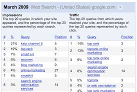 Webmaster by Seo Basics 6 Tips For Google Webmaster Tools