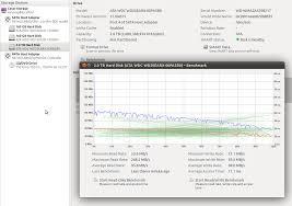Install Lamp Ubuntu 1404 by Test Utility Ubuntu Download