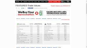 Gamestop Cash Trade In : Lamps Plus Promo Code Gamestop Coupon Codes Ireland Vitamin World San Francisco Chase Ultimate Rewards Save 10 On Select Gift Card Redemptions 2018 Perfume Coupons Sale Prices Taco Bell Canada What Can You Use Gamestop Points For Cell Phone Store Free Yoshis Crafted World Coupon Code 50 Discount Promo Gamestop Raise Lamps Plus Promo Code Xbox Live Forever21promo Coupons 100 Workingdaily Update Latest Codes August2019 Get Off Digital Top Punto Medio Noticias Ps4 Store Canada