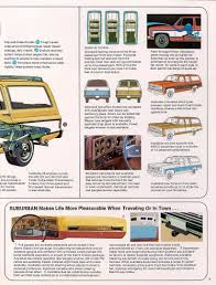 1976 Chevrolet And GMC Truck Brochures / 1976 GMC Suburban & Rally ... Gmc Pressroom United States Images All Of 7387 Chevy And Special Edition Pickup Trucks Part I Preowned 1976 Sierra 1500 In Laguna Beach Ca Serving Chevrolet Truck Brochures Suburban Rally Sizes Grande 15 Montreal Reserve Street Coupe Gentleman Jim Beau James W323 Indy 2014 Ebay Buy Of The Week Brothers Classic 2001 Silverado Hd First Drive Review Have To Sell My C10 Bonanza Ive Seen Them Sold For Some The Cars That We Sold Robz Ragz Tennessee Club View Topic