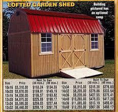 the barn lot muncie new castle richmond built rite express