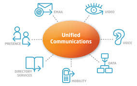 Unified Communications Explained | NYC's Office Technology Experts Applications Of Voip Providers Splatter Mail What Is Voip For Business How Does Work The Ultimate Guide To More Infiniti Open Source Digital Radio David Rowe Topics And Protection Bigleaf Networks Patent Us8385881 Solutions Voice Over Internet Protocol Nbn Fixed Wireless Explained Australias New Broadband Asterisk Based Web Real Time Communication Advisor Lianjou Tsai Sip Trunking Explained Broadconnect Usa Reduces Call Rates In Hindi Youtube Ip Office Sver Edition Survivability Design Options Hosted Pbx Cloud Systems