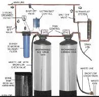 Purest Filters Ultraviolet Water Filters for home and mercial